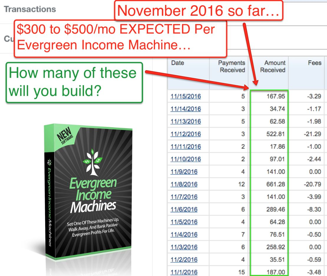 Evergreen Income Machines Review proof-compressed