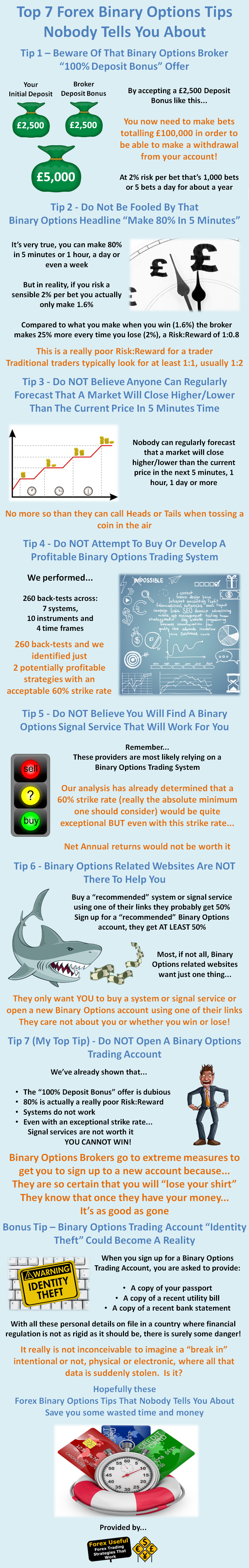 Top 7 Forex Binary Options Tips You Have Never Heard 2