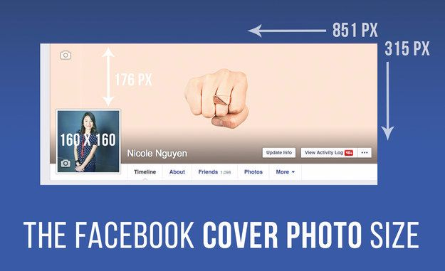 Tips for Things You Should Avoid with Your Facebook Cover Photo1-compressed