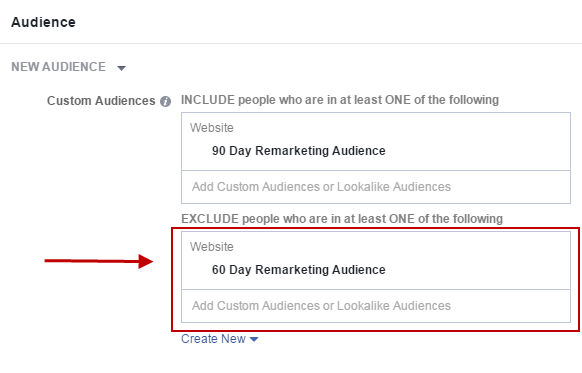 Targeting, Tracking, and Driving Conversions on FB13