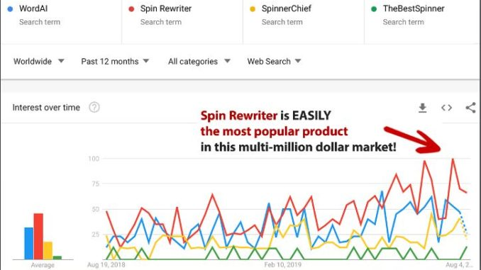 Article Spinning Service - Article Rewriting Service - Spun ...